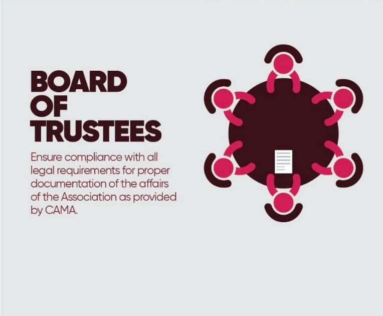 Member, Board of Trustees